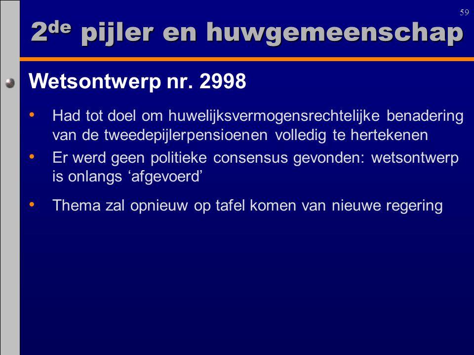 59 Wetsontwerp nr. 2998 Had tot doel om huwelijksvermogensrechtelijke benadering van de tweedepijlerpensioenen volledig te hertekenen Er werd geen pol