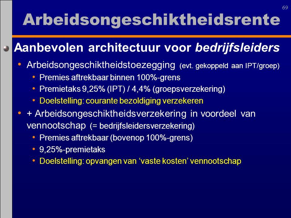 69 Aanbevolen architectuur voor bedrijfsleiders Arbeidsongeschiktheidstoezegging (evt. gekoppeld aan IPT/groep) Premies aftrekbaar binnen 100%-grens P