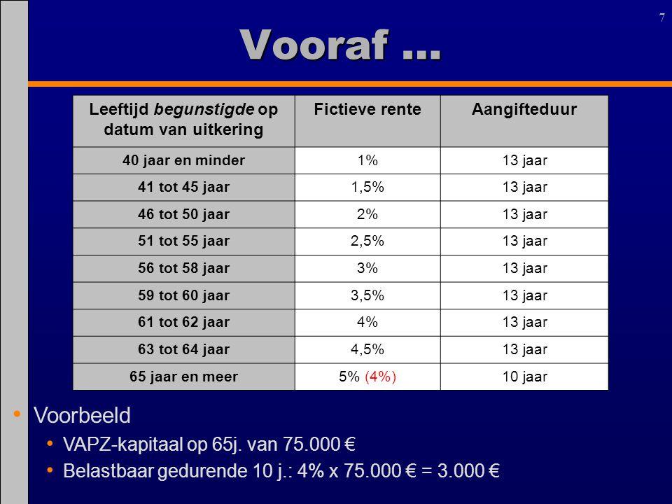 7 Leeftijd begunstigde op datum van uitkering Fictieve renteAangifteduur 40 jaar en minder1%13 jaar 41 tot 45 jaar1,5%13 jaar 46 tot 50 jaar2%13 jaar