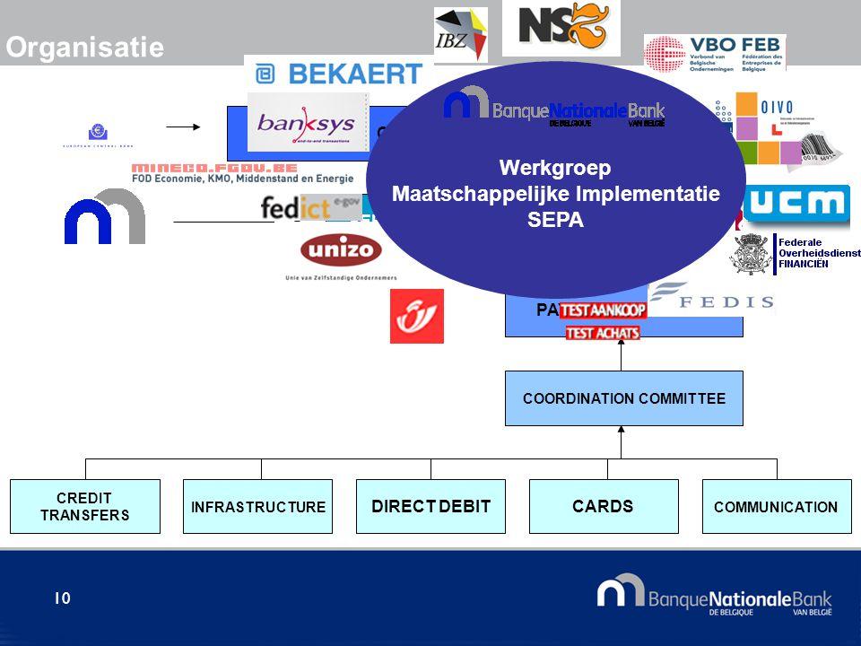 10 Organisatie SEPA- Werkzaam- heden SEPA-FORUMBUREAU PAYSYS COMMITTEE COORDINATION COMMITTEE COGEPS EPC DIRECT DEBITCARDS INFRASTRUCTURE CREDIT TRANSFERS COMMUNICATION Werkgroep Maatschappelijke Implementatie SEPA