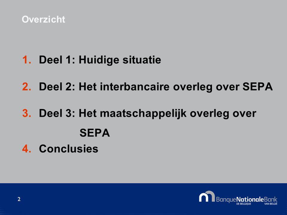 2 Overzicht 1.Deel 1: Huidige situatie 2.Deel 2: Het interbancaire overleg over SEPA 3.Deel 3: Het maatschappelijk overleg over SEPA 4.Conclusies