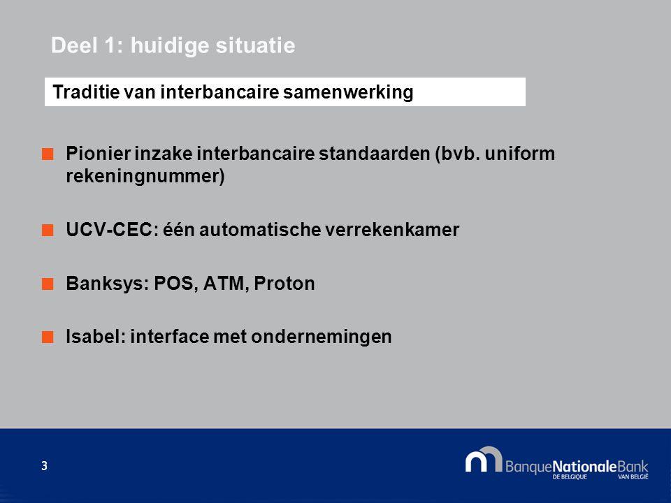 3 Pionier inzake interbancaire standaarden (bvb.