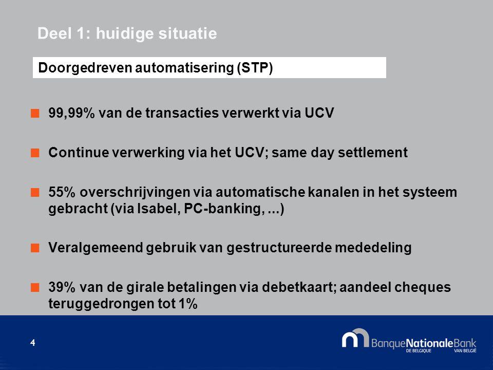 5 SEPA-FORUMBUREAU PAYSYS COMMITTEE COORDINATION COMMITTEE COGEPS EPC DIRECT DEBITCARDS INFRASTRUCTURE CREDIT TRANSFERS Deel 2: het interbancaire overleg over SEPA 1.