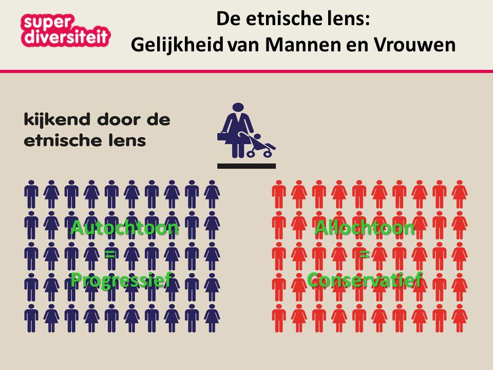 De etnische lens: Gelijkheid van Mannen en VrouwenAutochtoon =ProgressiefAllochtoon=Conservatief