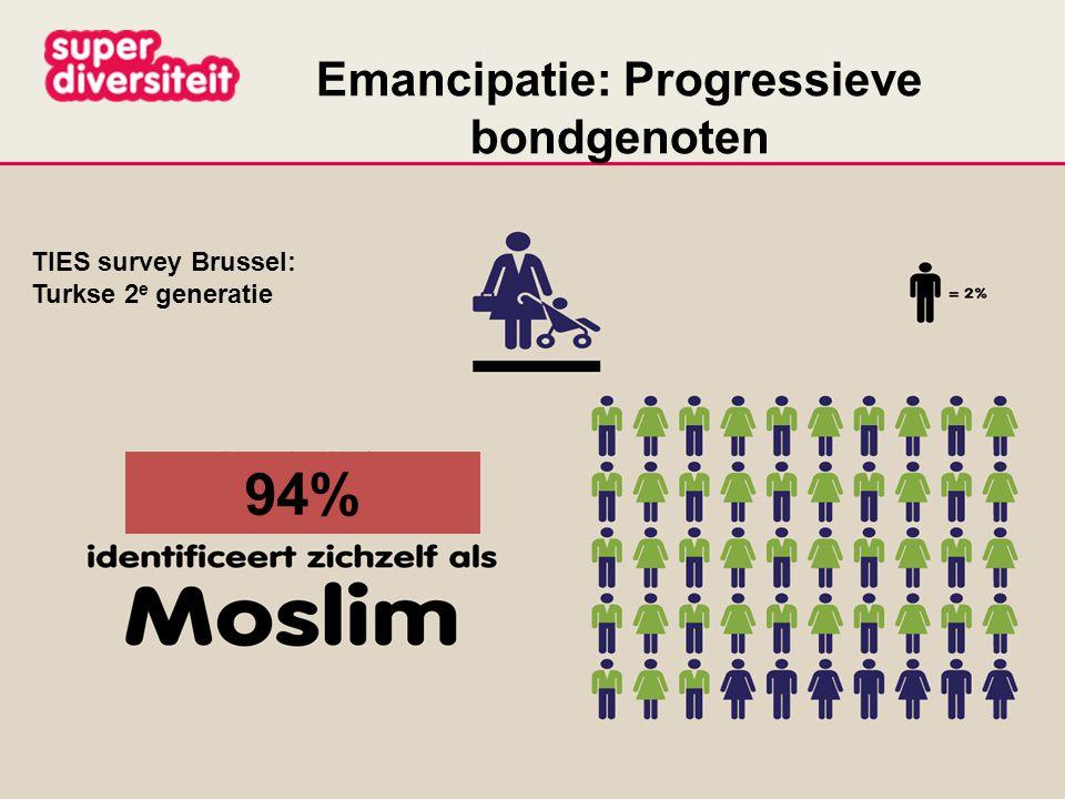Emancipatie: Progressieve bondgenoten TIES survey Brussel: Turkse 2 e generatie 94%
