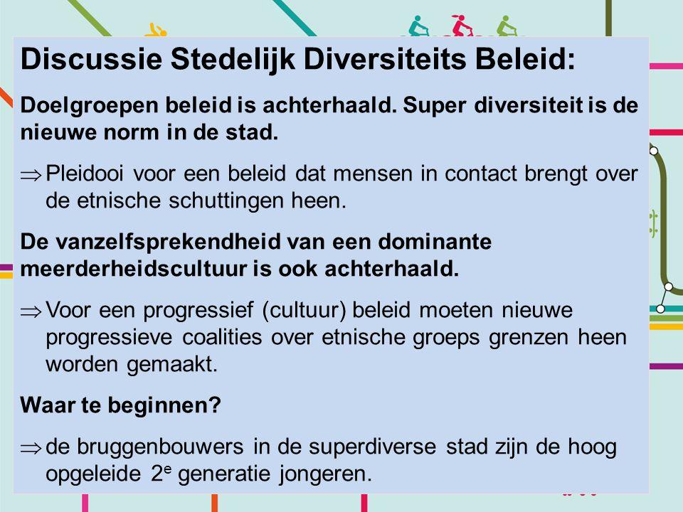 Discussie Stedelijk Diversiteits Beleid: Doelgroepen beleid is achterhaald.