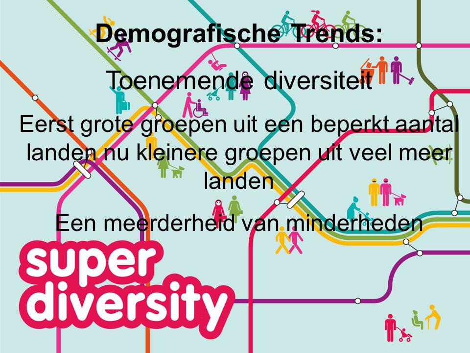 Demografische Trends: Toenemende diversiteit Eerst grote groepen uit een beperkt aantal landen nu kleinere groepen uit veel meer landen Een meerderheid van minderheden