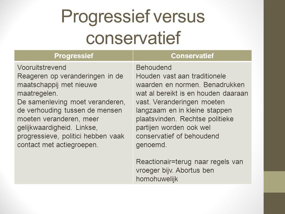 Progressief versus conservatief ProgressiefConservatief Vooruitstrevend Reageren op veranderingen in de maatschappij met nieuwe maatregelen. De samenl
