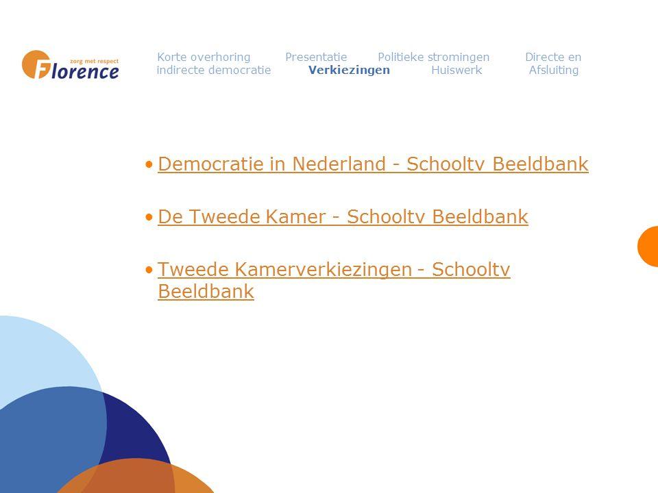 Korte overhoring Presentatie Politieke stromingen Directe en indirecte democratie Verkiezingen Huiswerk Afsluiting Democratie in Nederland - Schooltv