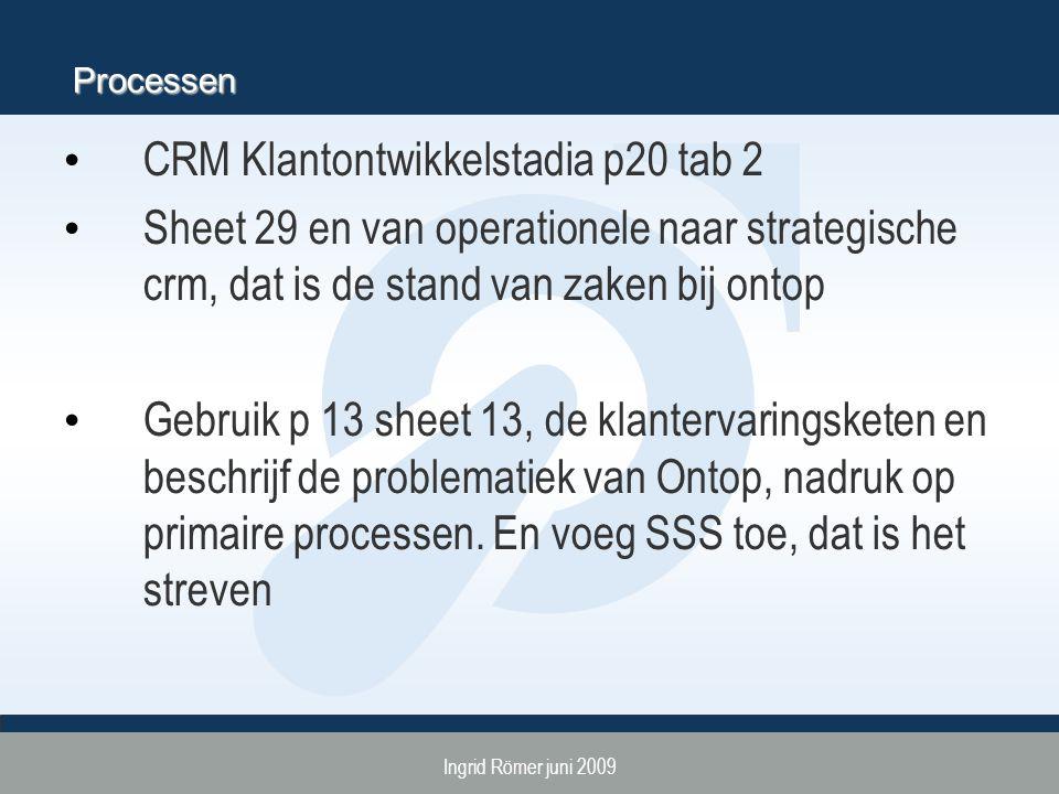 Ingrid Römer juni 2009 Processen CRM Klantontwikkelstadia p20 tab 2 Sheet 29 en van operationele naar strategische crm, dat is de stand van zaken bij ontop Gebruik p 13 sheet 13, de klantervaringsketen en beschrijf de problematiek van Ontop, nadruk op primaire processen.