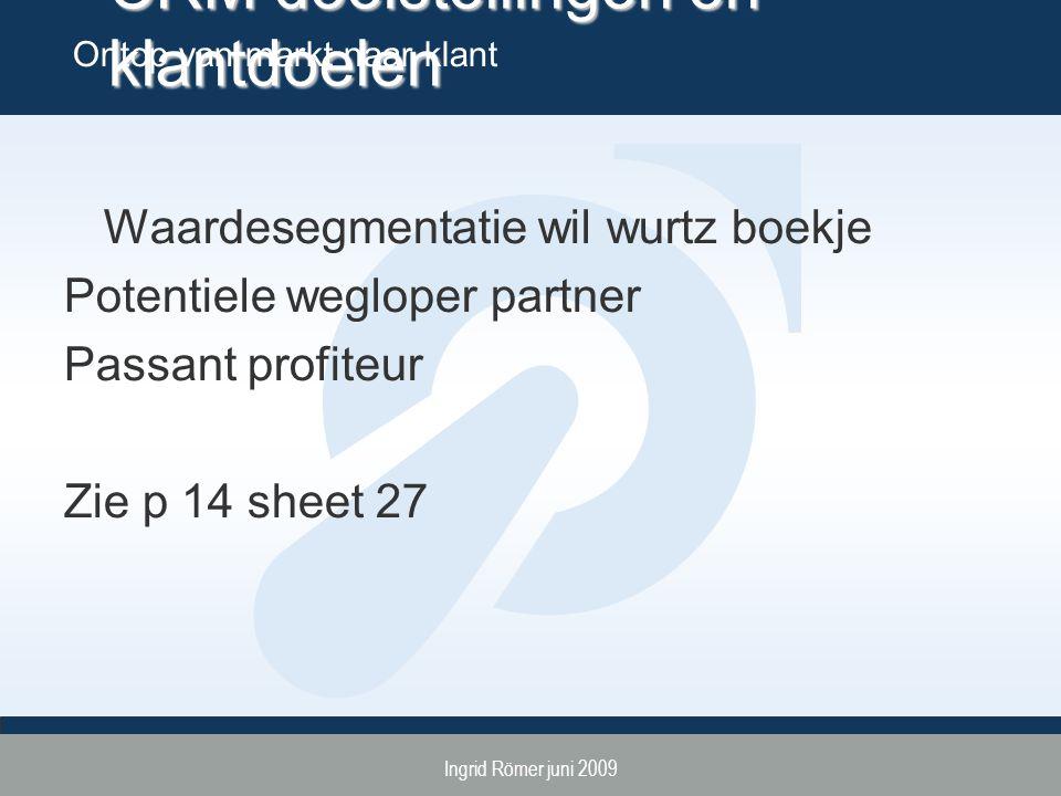 Ingrid Römer juni 2009 CRM doelstellingen en klantdoelen Waardesegmentatie wil wurtz boekje Potentiele wegloper partner Passant profiteur Zie p 14 sheet 27 Ontop van markt naar klant