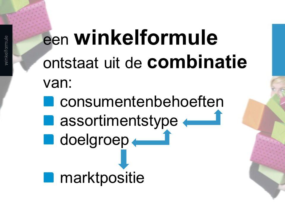 winkelformule een winkelformule ontstaat uit de combinatie van: consumentenbehoeften assortimentstype doelgroep marktpositie