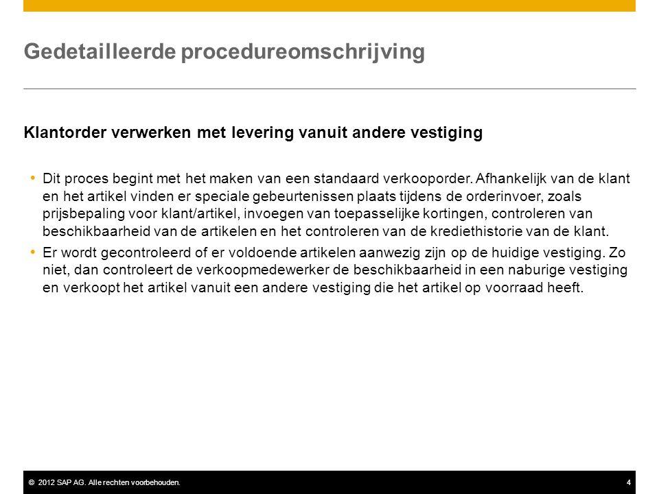 ©2012 SAP AG. Alle rechten voorbehouden.4 Gedetailleerde procedureomschrijving Klantorder verwerken met levering vanuit andere vestiging  Dit proces