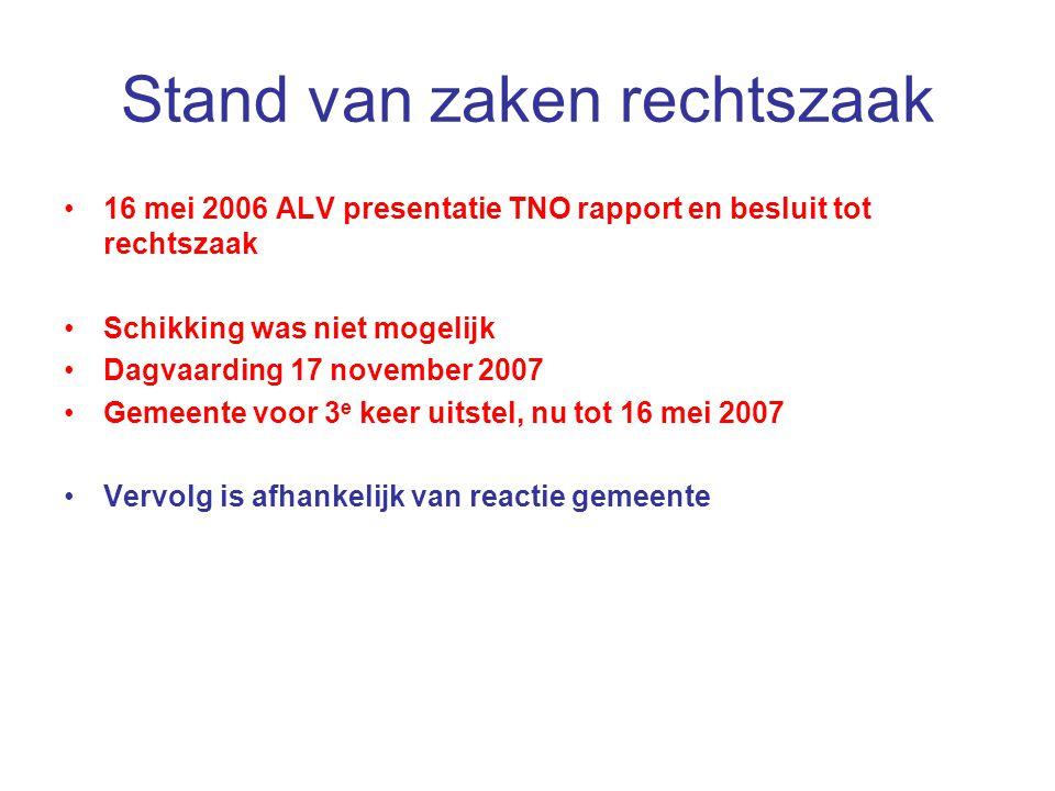 Stand van zaken rechtszaak 16 mei 2006 ALV presentatie TNO rapport en besluit tot rechtszaak Schikking was niet mogelijk Dagvaarding 17 november 2007