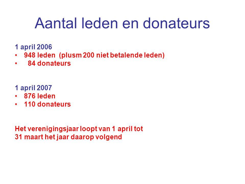 Aantal leden en donateurs 1 april 2006 948 leden (plusm 200 niet betalende leden) 84 donateurs 1 april 2007 876 leden 110 donateurs Het verenigingsjaa