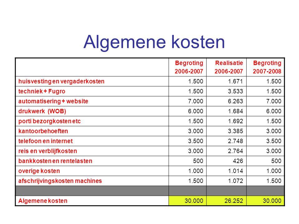 Algemene kosten Begroting 2006-2007 Realisatie 2006-2007 Begroting 2007-2008 huisvesting en vergaderkosten1.5001.6711.500 techniek + Fugro1.5003.5331.