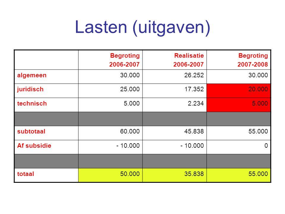 Lasten (uitgaven) Begroting 2006-2007 Realisatie 2006-2007 Begroting 2007-2008 algemeen30.00026.25230.000 juridisch25.00017.35220.000 technisch5.0002.