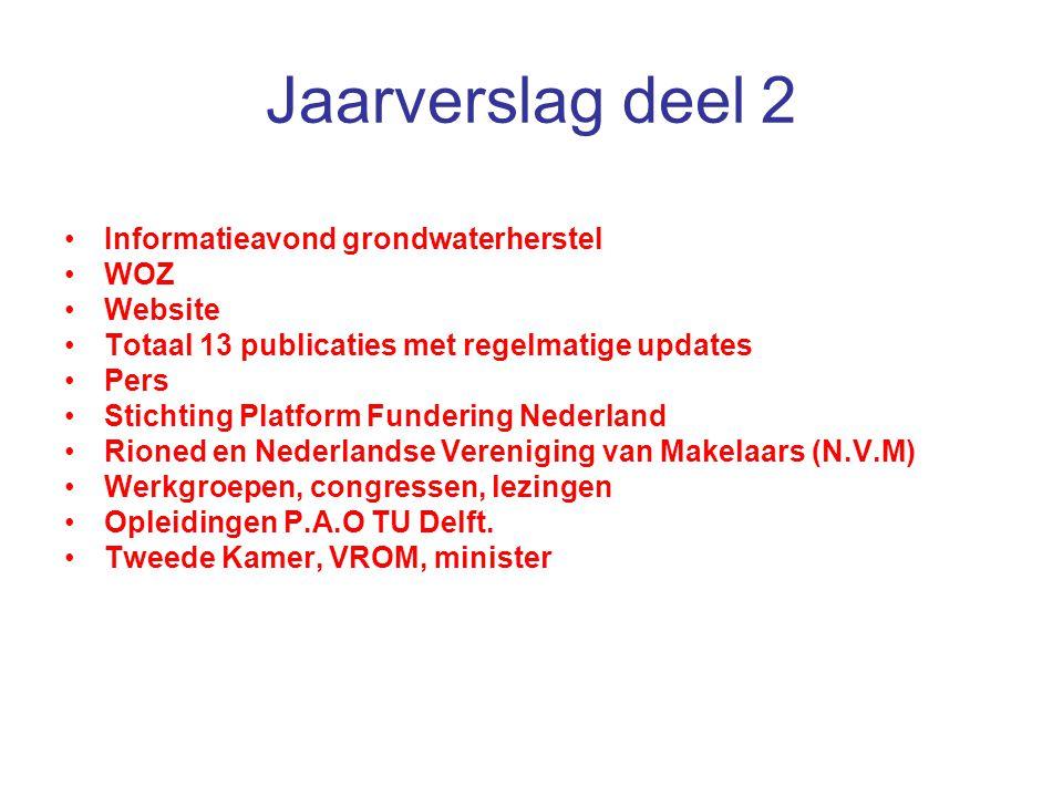 Jaarverslag deel 2 Informatieavond grondwaterherstel WOZ Website Totaal 13 publicaties met regelmatige updates Pers Stichting Platform Fundering Neder