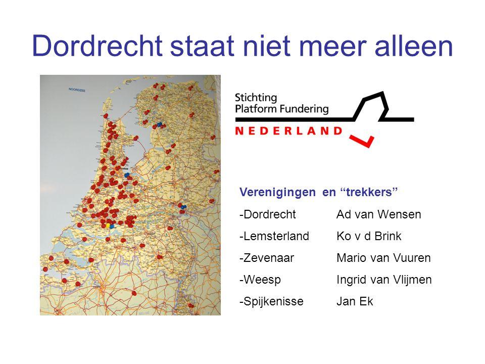"""Dordrecht staat niet meer alleen Verenigingen en """"trekkers"""" -DordrechtAd van Wensen -Lemsterland Ko v d Brink -ZevenaarMario van Vuuren -WeespIngrid v"""