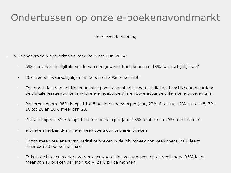 Ondertussen op onze e-boekenavondmarkt de e-lezende Vlaming -VUB onderzoek in opdracht van Boek.be in mei/juni 2014: -6% zou zeker de digitale versie