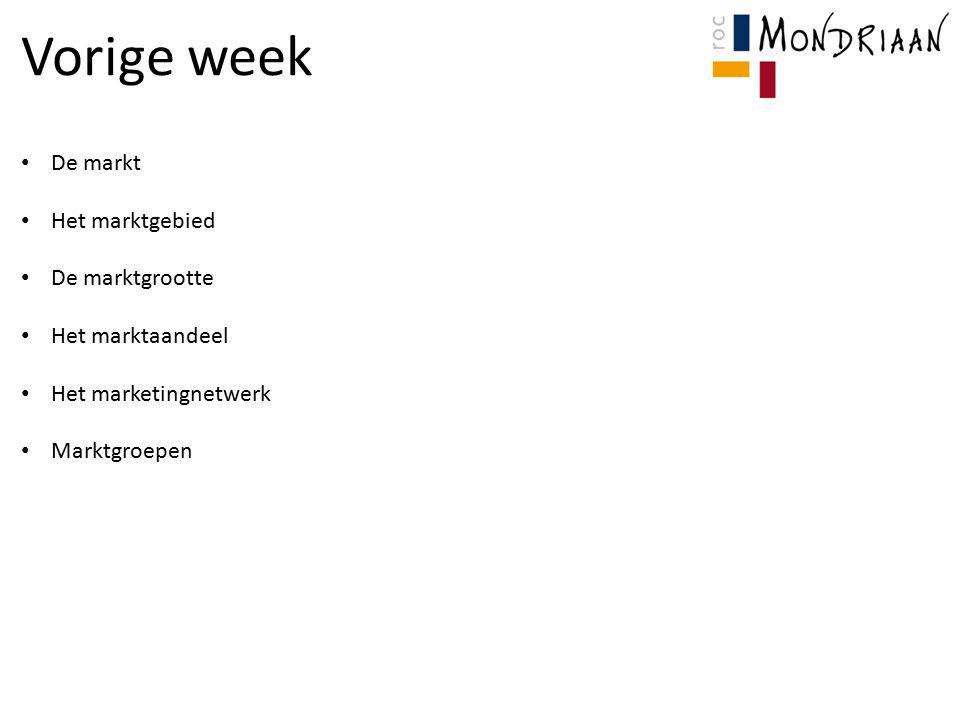 Vorige week De markt Het marktgebied De marktgrootte Het marktaandeel Het marketingnetwerk Marktgroepen