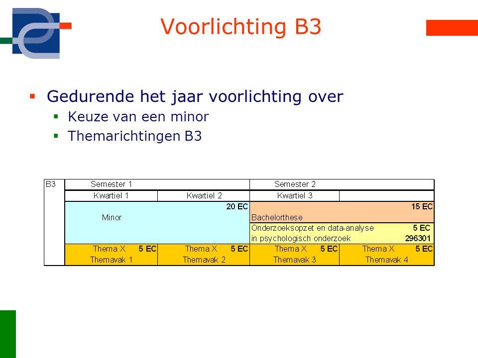 Voorlichting B3  Gedurende het jaar voorlichting over  Keuze van een minor  Themarichtingen B3