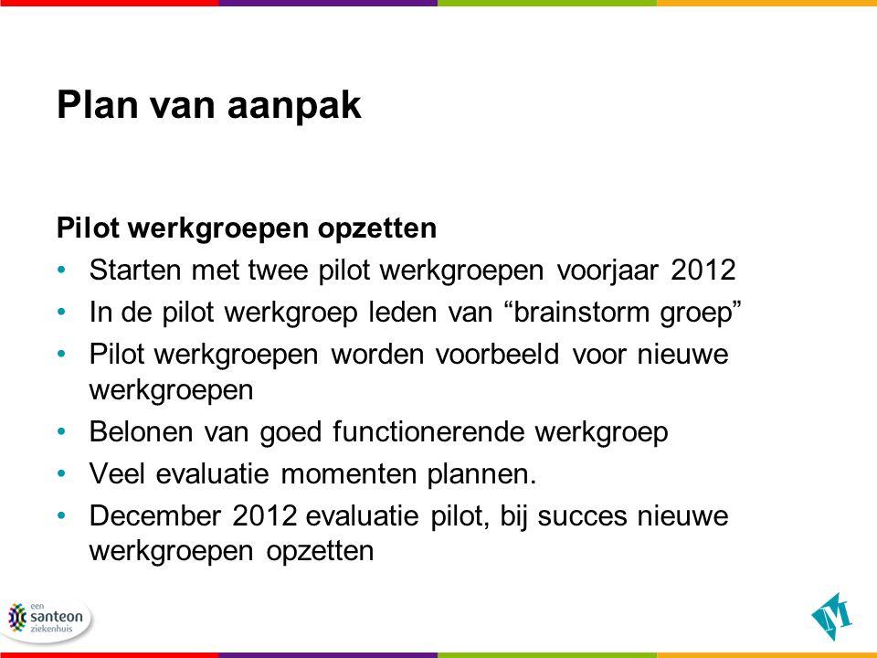"""Plan van aanpak Pilot werkgroepen opzetten Starten met twee pilot werkgroepen voorjaar 2012 In de pilot werkgroep leden van """"brainstorm groep"""" Pilot w"""