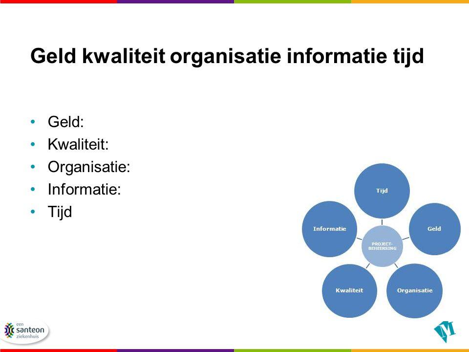 Geld kwaliteit organisatie informatie tijd Geld: Kwaliteit: Organisatie: Informatie: Tijd
