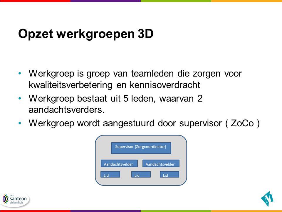 Opzet werkgroepen 3D Werkgroep is groep van teamleden die zorgen voor kwaliteitsverbetering en kennisoverdracht Werkgroep bestaat uit 5 leden, waarvan 2 aandachtsverders.