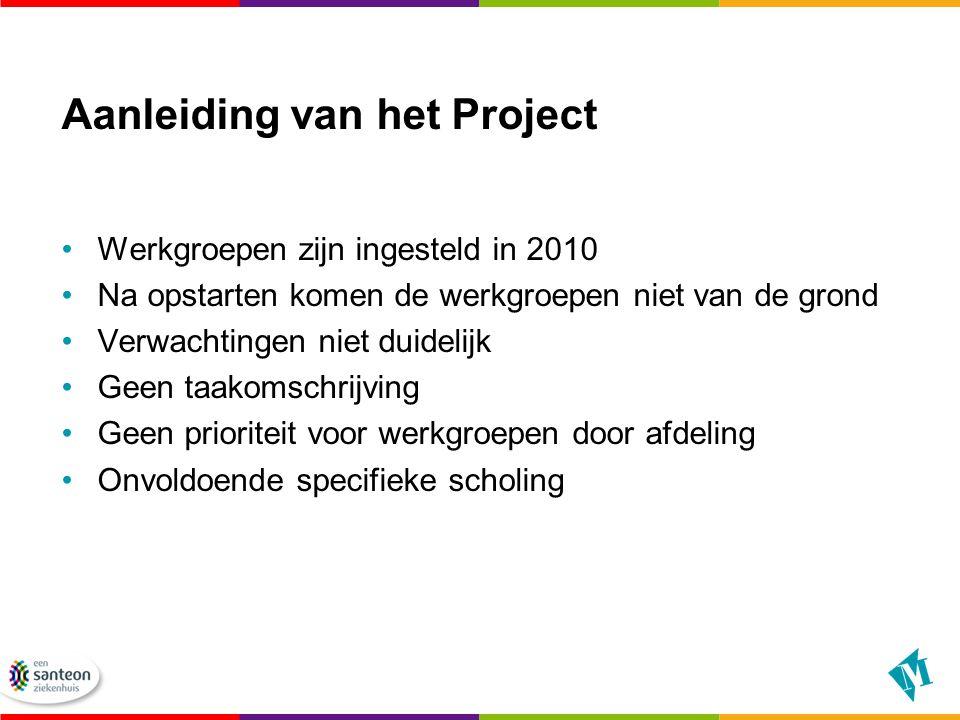 Aanleiding van het Project Werkgroepen zijn ingesteld in 2010 Na opstarten komen de werkgroepen niet van de grond Verwachtingen niet duidelijk Geen ta