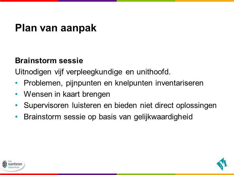 Plan van aanpak Brainstorm sessie Uitnodigen vijf verpleegkundige en unithoofd. Problemen, pijnpunten en knelpunten inventariseren Wensen in kaart bre