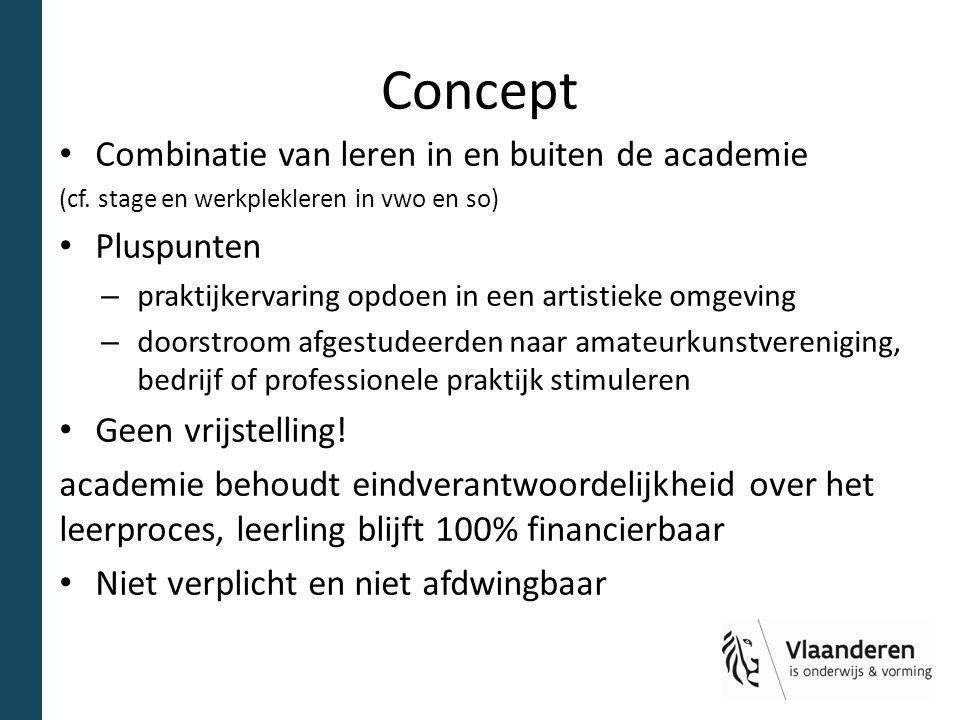 Concept Combinatie van leren in en buiten de academie (cf.