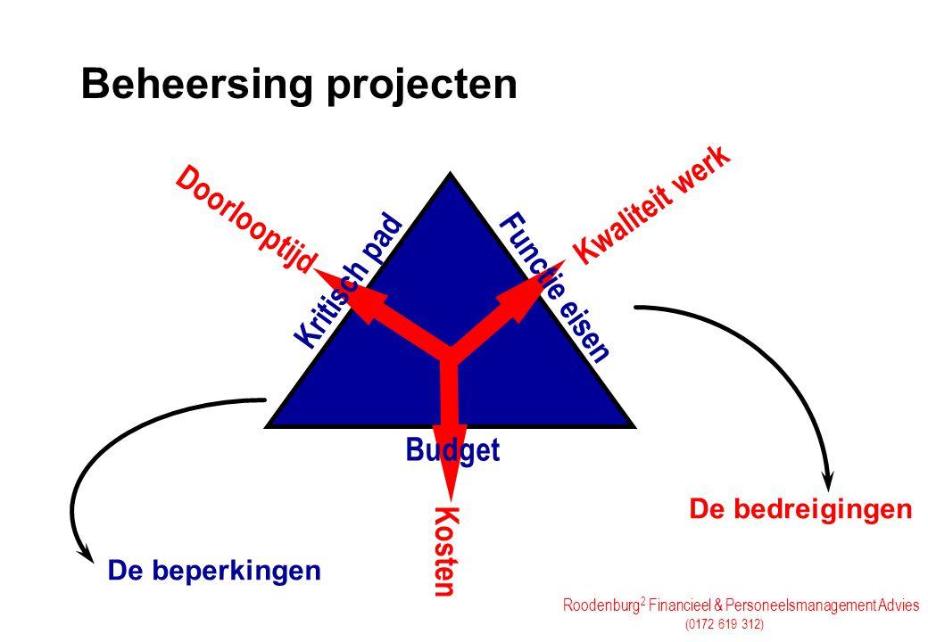 Roodenburg 2 Financieel & Personeelsmanagement Advies (0172 619 312) Beheersing projecten Doorlooptijd Budget Kwaliteit werk Kritisch pad Kosten Funct