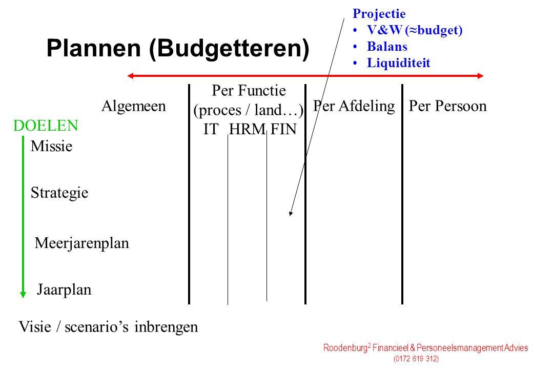Roodenburg 2 Financieel & Personeelsmanagement Advies (0172 619 312) Plannen (Budgetteren) DOELEN Missie Strategie Meerjarenplan Jaarplan Algemeen Per