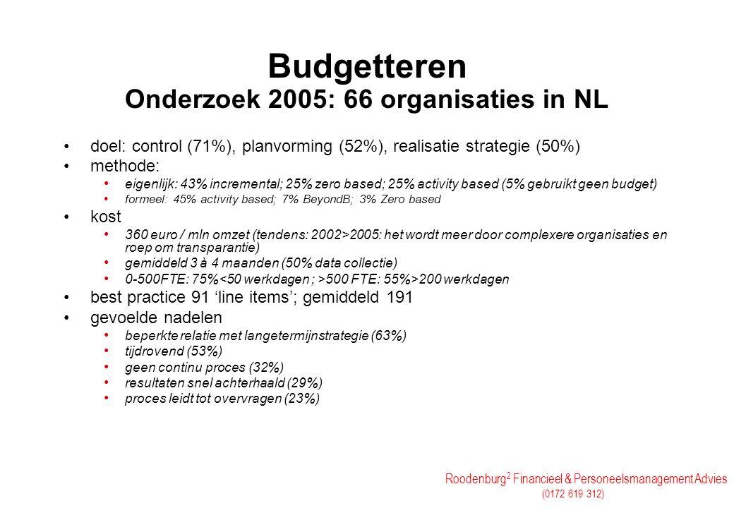 Roodenburg 2 Financieel & Personeelsmanagement Advies (0172 619 312) Budgetteren Onderzoek 2005: 66 organisaties in NL doel: control (71%), planvormin