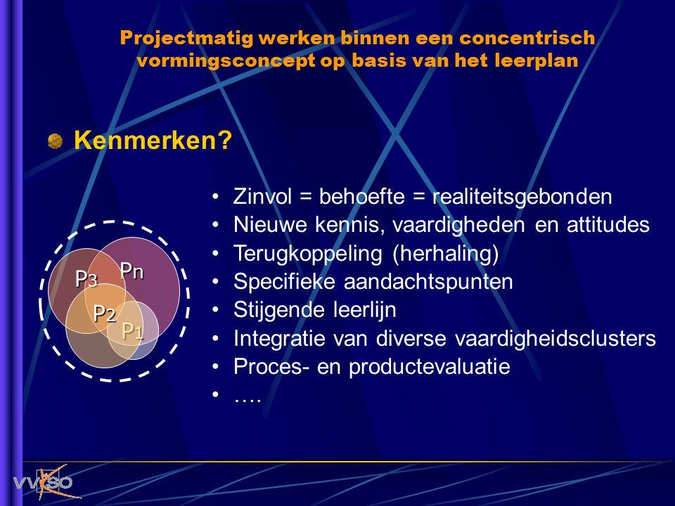Kenmerken? PnPnPnPn P1P1P1P1 P3P3P3P3 P2P2P2P2 Zinvol = behoefte = realiteitsgebonden Nieuwe kennis, vaardigheden en attitudes Terugkoppeling (herhali