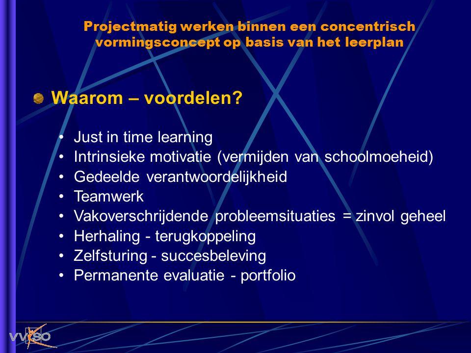 Waarom – voordelen? Just in time learning Intrinsieke motivatie (vermijden van schoolmoeheid) Gedeelde verantwoordelijkheid Teamwerk Vakoverschrijdend