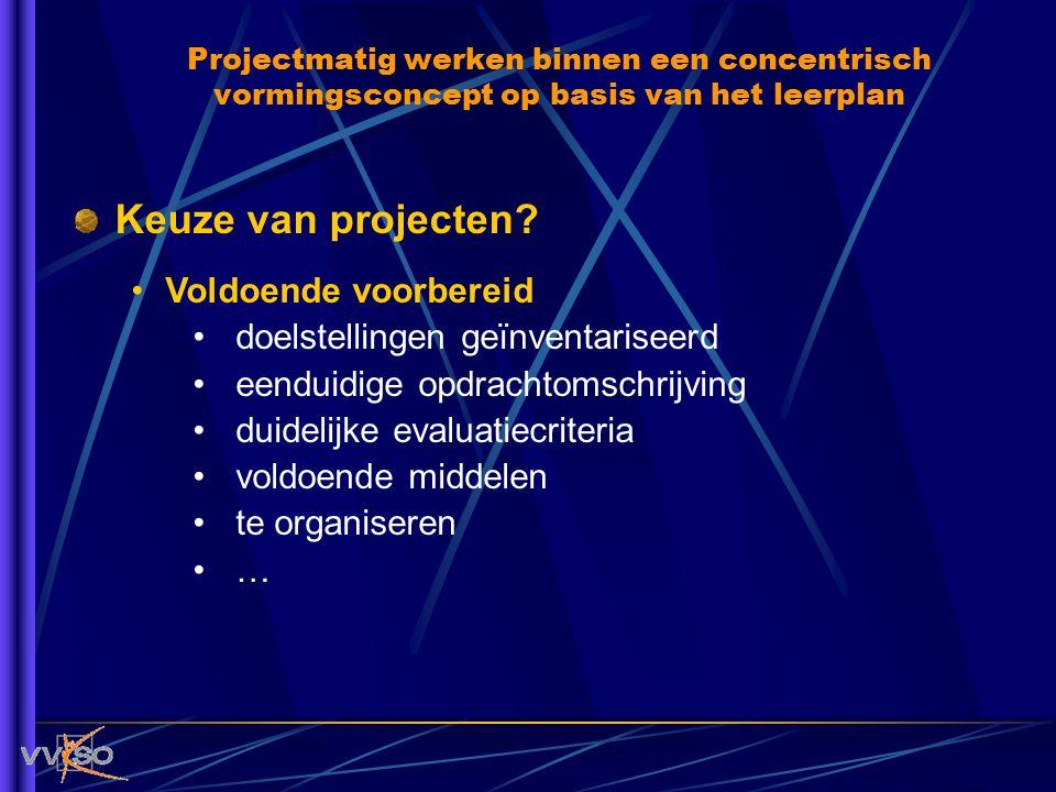 Keuze van projecten? Voldoende voorbereid doelstellingen geïnventariseerd eenduidige opdrachtomschrijving duidelijke evaluatiecriteria voldoende midde
