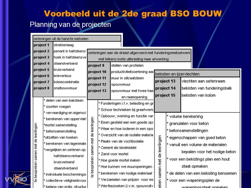 Planning van de projecten Voorbeeld uit de 2de graad BSO BOUW