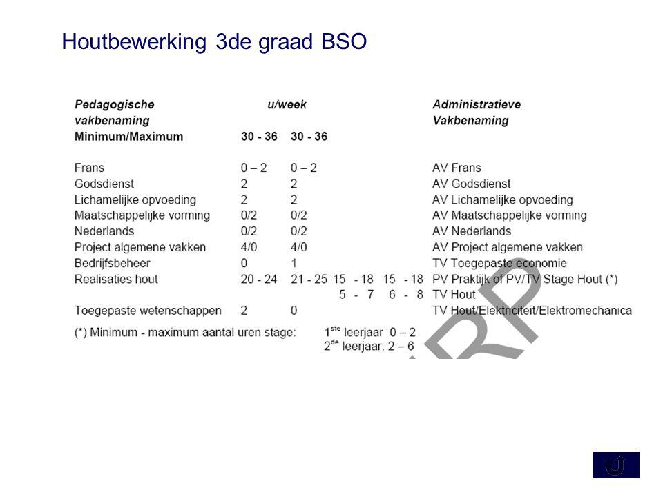 Houtbewerking 3de graad BSO