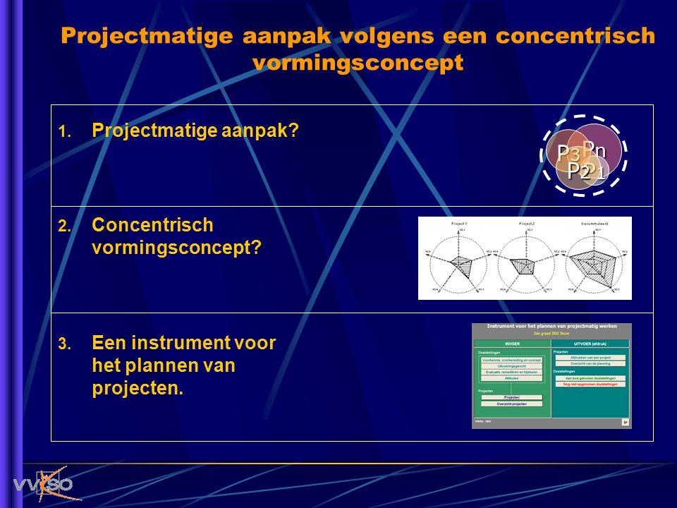 Projectmatige aanpak volgens een concentrisch vormingsconcept 1. Projectmatige aanpak? 2. Concentrisch vormingsconcept? 3. Een instrument voor het pla