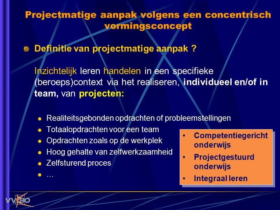Definitie van projectmatige aanpak ? Inzichtelijk leren handelen in een specifieke (beroeps)context via het realiseren, individueel en/of in team, van