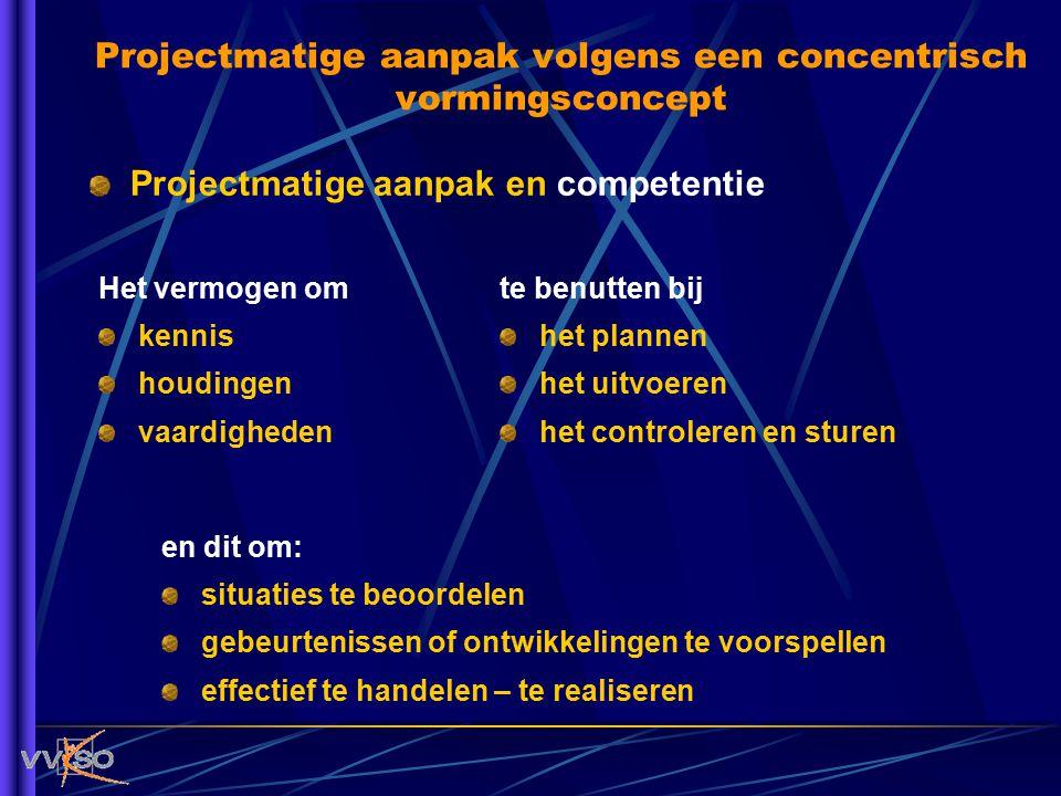 Projectmatige aanpak en competentie Projectmatige aanpak volgens een concentrisch vormingsconcept Het vermogen om kennis houdingen vaardigheden te ben