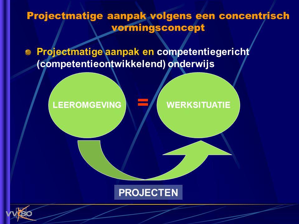 Projectmatige aanpak en competentiegericht (competentieontwikkelend) onderwijs Projectmatige aanpak volgens een concentrisch vormingsconcept LEEROMGEV