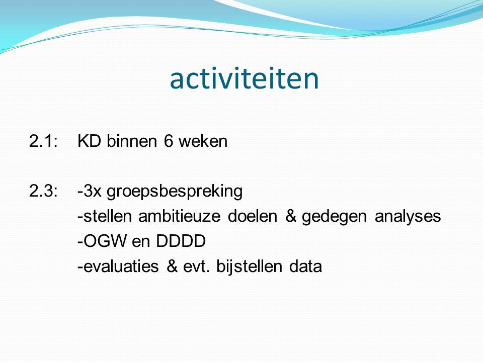 Indicator 3 Leerstofaanbod 3.1. Cognitief 3.2. Leergebied overstijgend