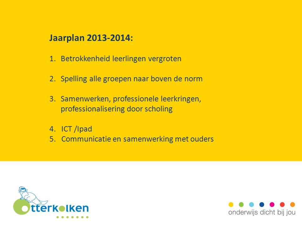 Jaarplan 2013-2014: 1.Betrokkenheid leerlingen vergroten 2.Spelling alle groepen naar boven de norm 3.Samenwerken, professionele leerkringen, professionalisering door scholing 4.