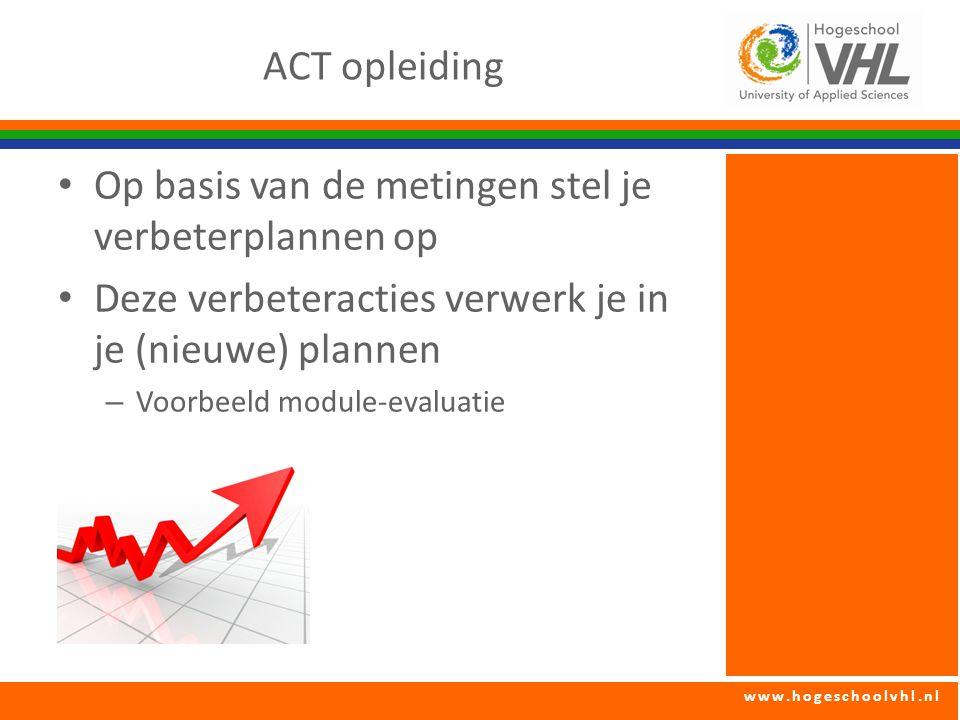 www.hogeschoolvhl.nl ACT opleiding Op basis van de metingen stel je verbeterplannen op Deze verbeteracties verwerk je in je (nieuwe) plannen – Voorbeeld module-evaluatie