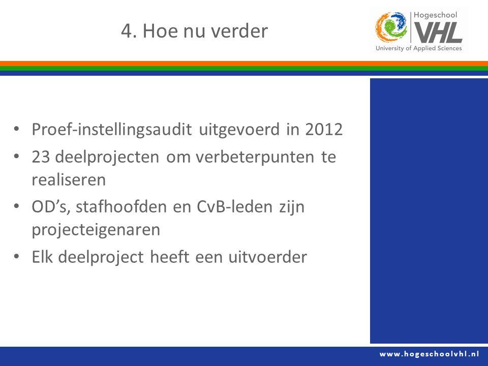 www.hogeschoolvhl.nl 4. Hoe nu verder Proef-instellingsaudit uitgevoerd in 2012 23 deelprojecten om verbeterpunten te realiseren OD's, stafhoofden en
