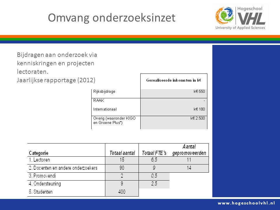 www.hogeschoolvhl.nl Omvang onderzoeksinzet Bijdragen aan onderzoek via kenniskringen en projecten lectoraten. Jaarlijkse rapportage (2012)