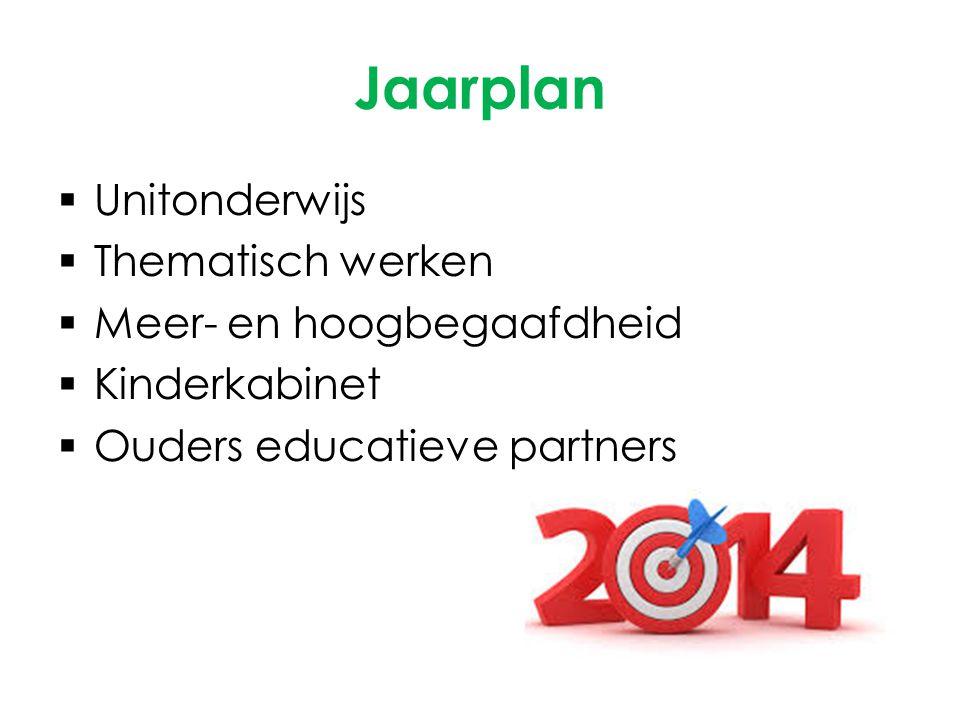 Jaarplan  Unitonderwijs  Thematisch werken  Meer- en hoogbegaafdheid  Kinderkabinet  Ouders educatieve partners